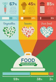 Food Infographics Templates. Flat Design. Vector Graphics. | Food ...