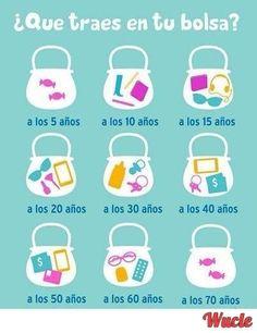 Que traen las mujeres en su bolso de acuerdo con la edad