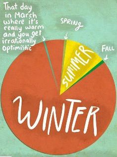 This is how the seasons look to those of us living in Alaska!