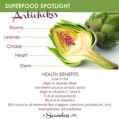 Artichokes are low in fat and high in dietary fiber