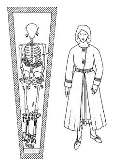 The grave of queen Arnegunde and the reconstruction of her costume. (Vida 1996a)