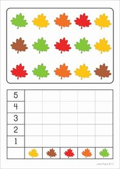 Math Centers for Kindergarten - Autumn / Fall. 123 pages. A page from the unit: Count and graph Fall leaves.