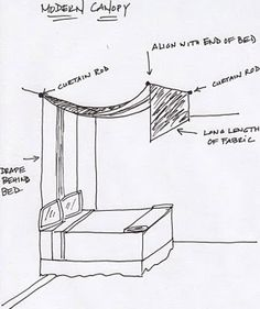 So after our post about The Young Victoria, and with Valentine's Day coming up, we've been dreaming of super-romantic bedrooms, and specifically that most romantic of furnishings, the canopy bed. In the movie, Victoria has a doozy of a bed, complete with gold-leaf and brocade drapes. We found some (slightly) more realistic options.