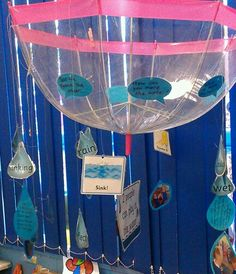Love the umbrella above my water tray:) table Eyfs Activities, Nursery Activities, Weather Activities, Work Activities, Water Tray, Sand And Water, Water Water, Eyfs Classroom, Outdoor Classroom