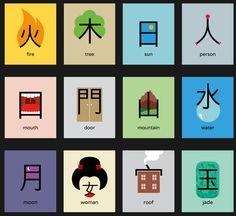 Chinesisch lernen mit Noma Bar: »Chineasy«