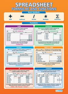 Spreadsheet Formulae and Functions | Computing Educational Posters