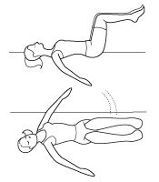 Pelvic Rotation -pick your exercise for the part of the body that you want to target:)