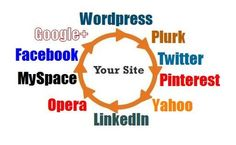 *** You'll get 10 High PR UK Social Bookmarks, manually done on - domains. *** UK Targeted Location All accounts used for this High PR Social Bookmarking se - SEOClerks Online Earning, Online Jobs, Social Marketing, Digital Marketing, White Hat Seo, Seo News, Seo Consultant, Social Bookmarking, Promote Your Business