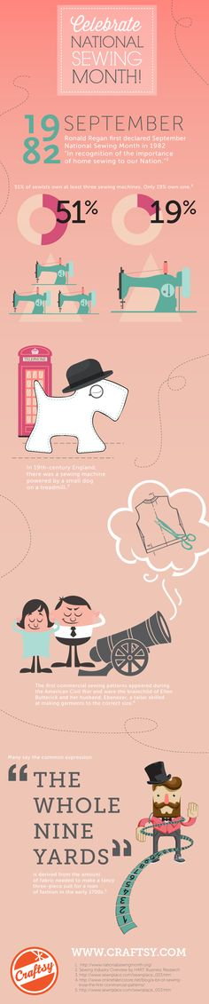 National Sewing Month Infographic