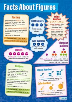 Facts About Figures Poster