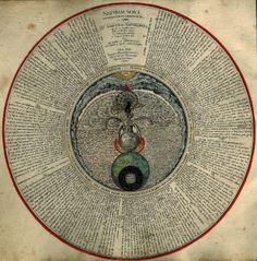 Res Obscura: John Dee