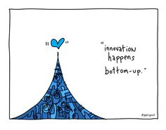 """#Design #mobile """"Innovation isn't a business objective it's a business culture."""" by gapingvoid http://pic.twitter.com/ljvMjZt6eG   App Mobile 4u (@M0bileappDev) August 10 2016"""