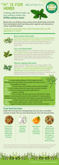 Learn about how using fresh and dried herbs can add pizzazz to any meal!