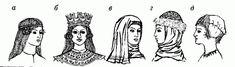 Мал. 153  Жіночі зачіски, головні -.бори. Стародавня Русь. X—XIII ст.: а) зачіска з розпущеним волоссям; б) вінець, колти: г) убруси (г — шапка поверх убруса): д) повойник.    Рис. 153  Женские прически, головные уборы. Древняя Русь. Х—ХП1 вв.