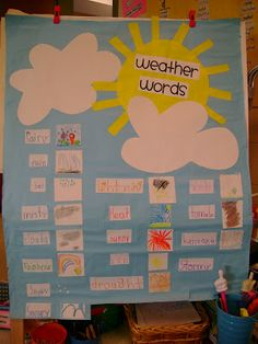 Students help make science word chart-Peace, Love, and First Grade: Anchor Charts