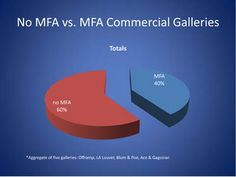 Jane Chafin's Offramp Gallery Blog: MFA: Is It Necessary? -- The Debate