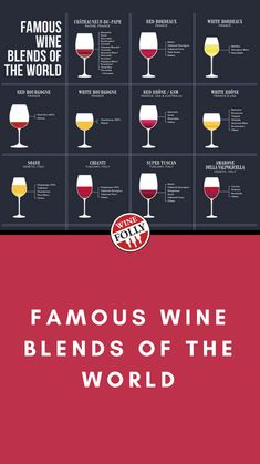 World's Most Famous Wine Blends