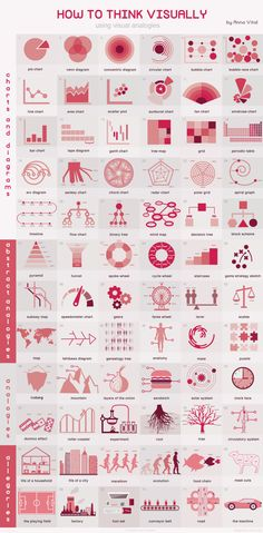 Educational infographic & data visualisation What Are 72 Ways To Think Visually? Infographic Description What Are 72 Ways To Think Visually? Design Thinking, Creative Thinking, Interface Design, User Interface, Informations Design, Data Visualization Techniques, Information Visualization, Data Visualisation Design, Creative Visualization