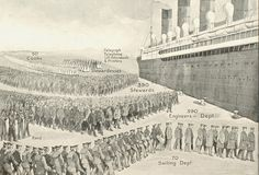 Illustration showing the number of crew aboard the Lusitania (1907)