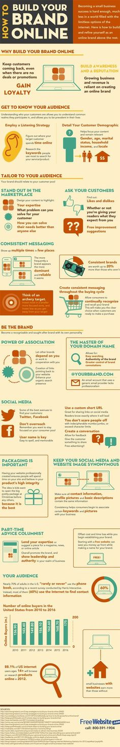 How-to build a small business online brand — #Marketing  #branding #infographic