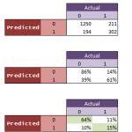 Cox+Regression+-+Interpret+Result+and+Predict