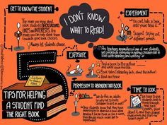 """Tips for Helping a Student Find the Right Book"""" 