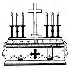 Altar_Censing.JPG