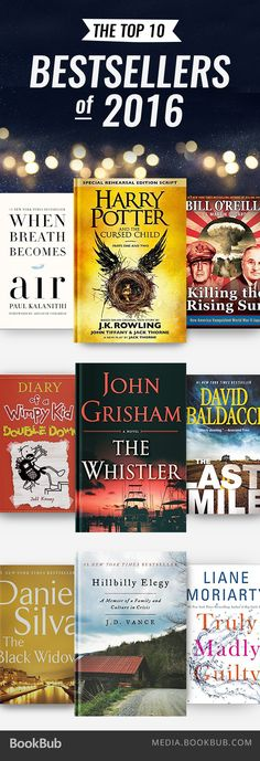 The top 10 bestselling books of 2016. If you missed them, these are definitely books worth reading in 2017!