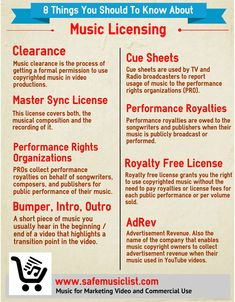 This infographic explains 8 common music licensing terms you should know if you want to use copyrighted music in marketing videos or in commercial business. Music Writing, Writing Lyrics, Music Sing, Recorder Music, Artist Management, Singing Tips, Music Online, Music Licensing, Music Promotion