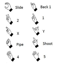 Volleyball Setter Hand Signals Some will be used Volleyball Training, Volleyball Skills, Volleyball Practice, Volleyball Setter, Volleyball Workouts, Volleyball Quotes, Coaching Volleyball, Volleyball Drills, Volleyball Players