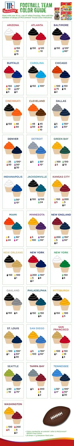 a food color guide for turning canned white frosting into the perfect team-colored topper for game day treats- I used this guide last year to make cupcakes for a super bowl party. And the colors came out great! Baking Tips, Baking Recipes, Easy Recipes, Baking Hacks, Little Muffins, Just In Case, Just For You, Football Food, Football Team