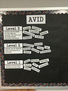 Costa's Levels Vocabulary Bulletin Board
