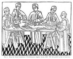 Woodcut Bartholomaeus Anglicus. De prorietatibus rerum. Tr.J.Corberchon, M.Husz Lyon 1482, lib V, ch i. Studies in the history and method of science. Ch.Singer. Clarendon Pr. Oxford 1917. The first recorded public dissection (D) of an executed criminal (EC) since the days of Herophilus and Erasistratus (c. 330-255 BC, Alexandria), took place at Bologna c. 1315. D was acceptable to the church auth. provided that the body was of an EC and that, following D, it was given a proper Christian…