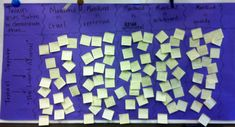 """I gave students sticky notes.  They were required to find textual support for each of Twain's major points in his satirical piece """"The Lowest Animal"""".  I did this with my English 3 honors class.  This would also be a good assignment for AP Language and Composition."""