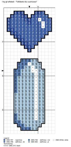 alfabeto blu cuoricioso: I