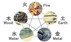 陰陽五行説|基本思想を3ステップでわかりやすく説明 | Timeless Edition