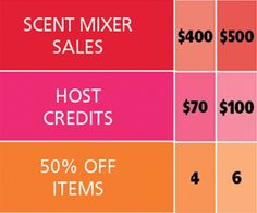 Get the most from your Scent Mixer with host rewards.  The bigger your Mixer, the more Host Rewards you'll receive! www.JustForWicks.com