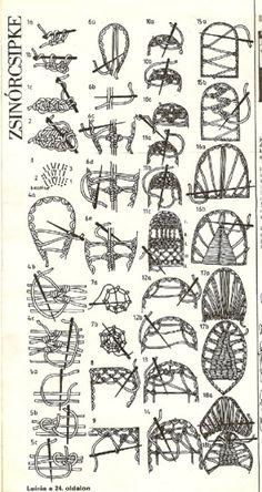 Kézimunka (embroidery) by sabrina Needle Tatting, Needle Lace, Bobbin Lace, Tatting Lace, Irish Crochet, Crochet Lace, Crochet Stitches, Russian Crochet, Doilies Crochet