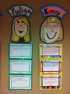 A Literate Life - Student Work - I'm the kind of reader who...I'd like to be the kind of reader who...Three Reading Goals...LOVE this idea!!!