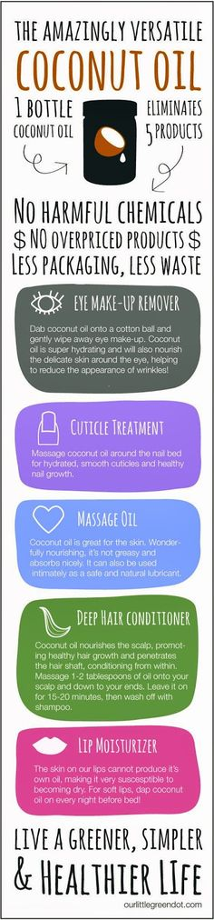 Health and wellness promoting coconut oil can replace dozens of beauty and personal care products and is the cheaper and healthier alternative in the long run - 5 Coconut Oil Beauty Recipes [Infographic]