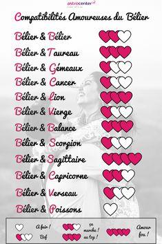 Bélier, quels signes sont compatibles avec vous ? #amour #horoscope #signesastro #compatibilité #amoureux