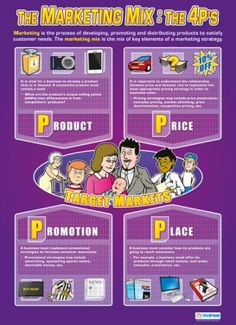 The Marketing Mix: The 4 P's Poster. Website has lots of business education posters