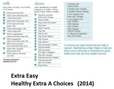 Extra Easy Healthy Extra 'A' Choices Slimming World Syns, Slimming World Recipes, Healthy Extra A, Healthy Food, Healthy Eating, Slimmimg World, South Beach Diet, Milk And Cheese, Syn Free