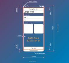 아이폰X를 생각하며 디자인하자.   라이트브레인 블로그 App Ui Design, Mobile App Design, User Interface Design, Flat Design, Design Design, Ios Design Guidelines, Intranet Design, Design Thinking, Ui Kit