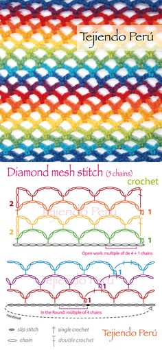 Crochet: diamond mesh stitch (5 chains) diagram (pattern or chart)!