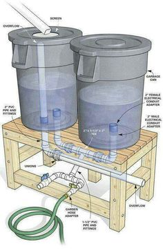 Rain water collection system.