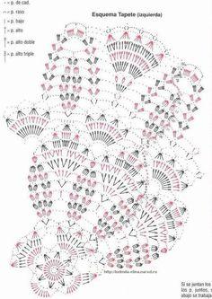 Easiest Crochet Frills Border Ever! Crochet Doily Diagram, Crochet Doily Patterns, Crochet Mandala, Crochet Chart, Thread Crochet, Filet Crochet, Crochet Motif, Crochet Designs, Crochet Lace