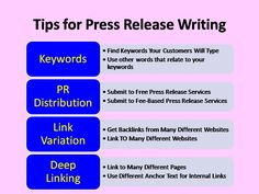 What is a press release? Is it relly effective?