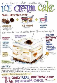 How to make an ice cream cake. This chart is missing three key pieces of information: 1) mix crushed cookies with melted butter 2) soften ice cream before trying to spread it 3) freeze individual layers for 15 minutes in between steps.