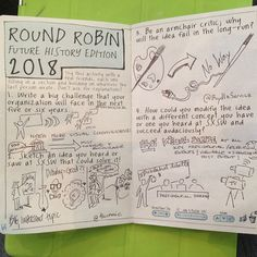 Sketchnotes from SxSWi